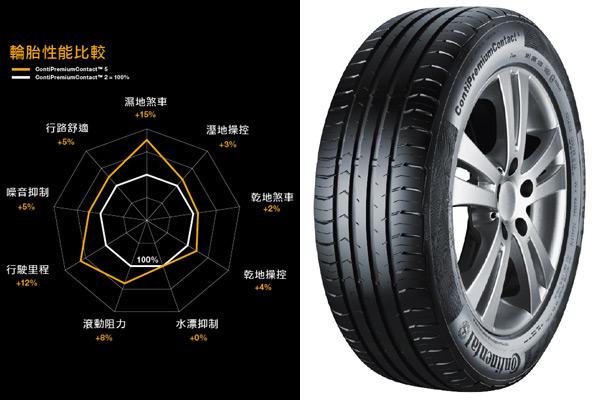 德國馬牌輪胎運用其領先業界的輪胎科技所開發出的全新輪胎ContiPremiumContactTM 5,更是全球引領期盼許久的最新產品。在2013年新春的開始,德國馬牌輪胎特別舉辦「2013年德國馬牌輪胎春酒盛宴暨CPC5新品上市發表會」,邀請全台經銷商與媒體朋友們一同見證在台正式發表CPC5的獨特性能。  由德國馬牌輪胎發表的CPC5,可謂是CEC5與CSC5的完美結合,不僅具備頂尖的抓地力和操控性能,同時還能保有優異的駕馭感及極佳的舒適性,充份滿足追求性能表現和舒適的消費者需求。CPC5結合了性能